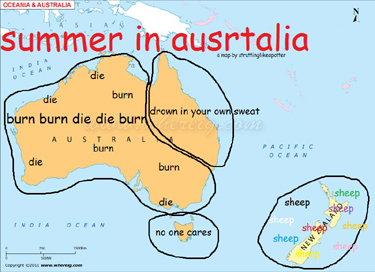 SummerinAustralia
