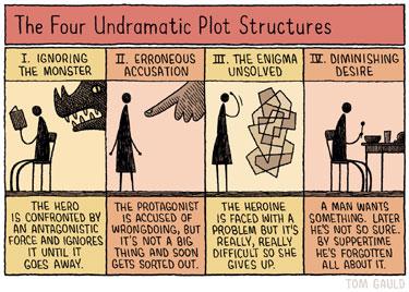 UndramaticPlotStructures