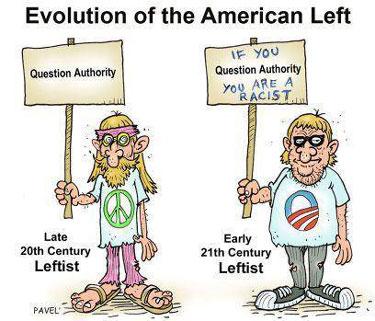EvolutionoftheLeft