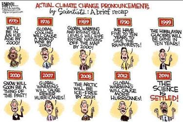 ClimatePredictionsCartoon